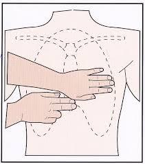 posizione per compressione