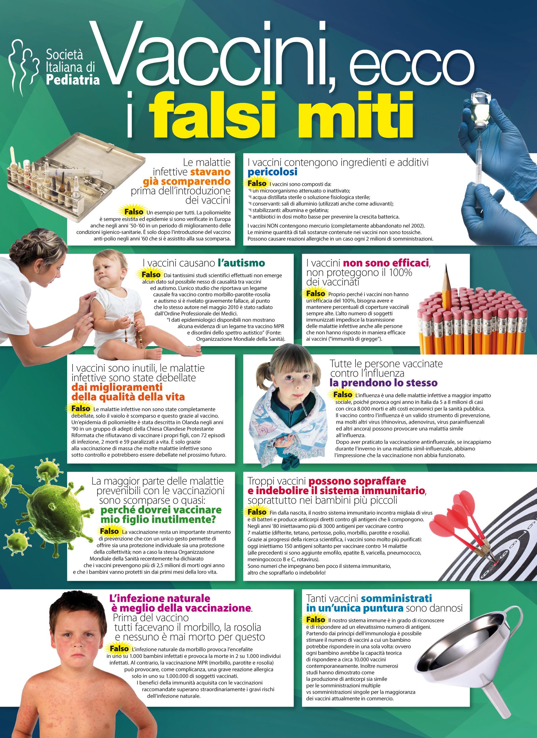 Vaccini-Falsi_miti_64x88-testobreve.indd